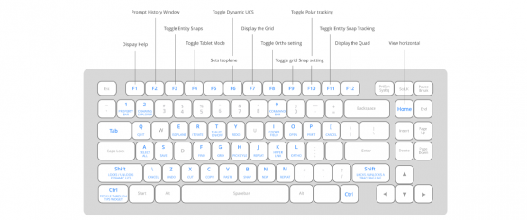 BricsCAD Keyboard shortcuts