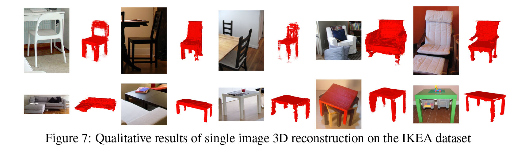 Generative Adversarial Net 3D data recognition the IKEA project AI design
