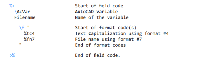 field code example text