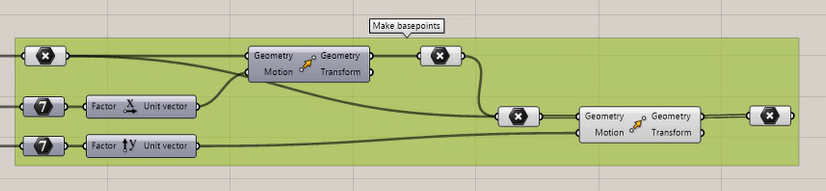 groups in the grasshopper canvas